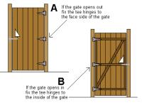 Ironmongery Iron Gates